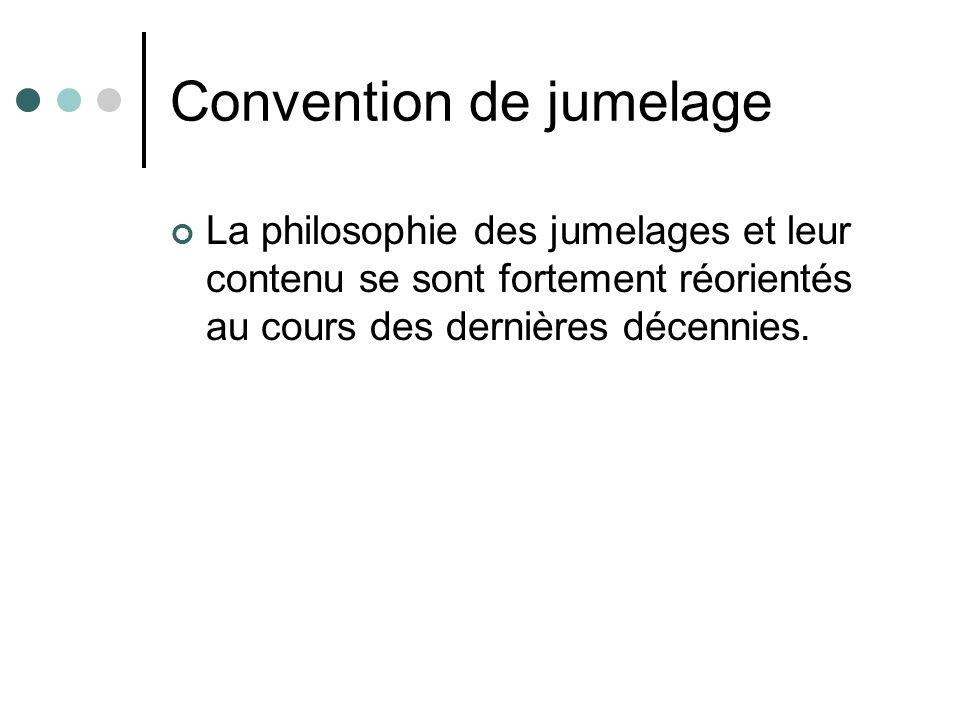 Convention de jumelage La philosophie des jumelages et leur contenu se sont fortement réorientés au cours des dernières décennies.