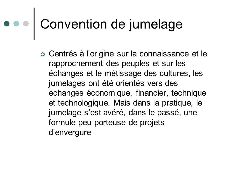 Convention de jumelage Centrés à lorigine sur la connaissance et le rapprochement des peuples et sur les échanges et le métissage des cultures, les ju