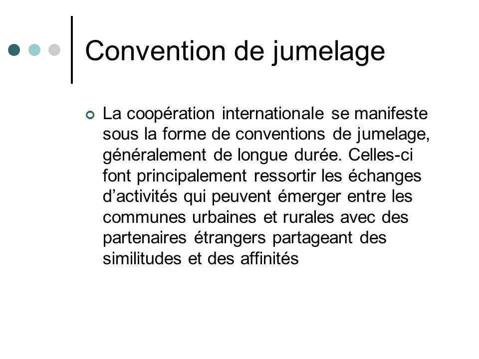Convention de jumelage Un jumelage est : un contrat entre deux collectivités locales; sans limite dans le temps; un champ daction pluridisciplinaire; la participation directe des citoyens aux actions; une source dapprentissage; un moyen de sensibilisation; un cadre daction et de projets
