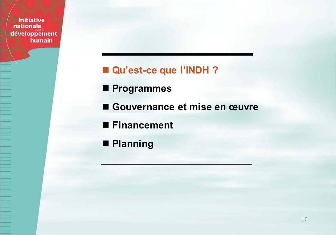 10 Quest-ce que lINDH ? Programmes Gouvernance et mise en œuvre Financement Planning