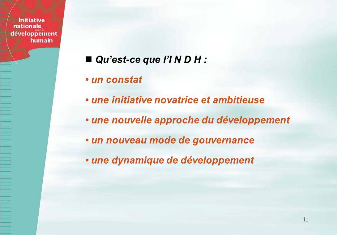 11 Quest-ce que lI N D H : un constat une initiative novatrice et ambitieuse une nouvelle approche du développement un nouveau mode de gouvernance une dynamique de développement