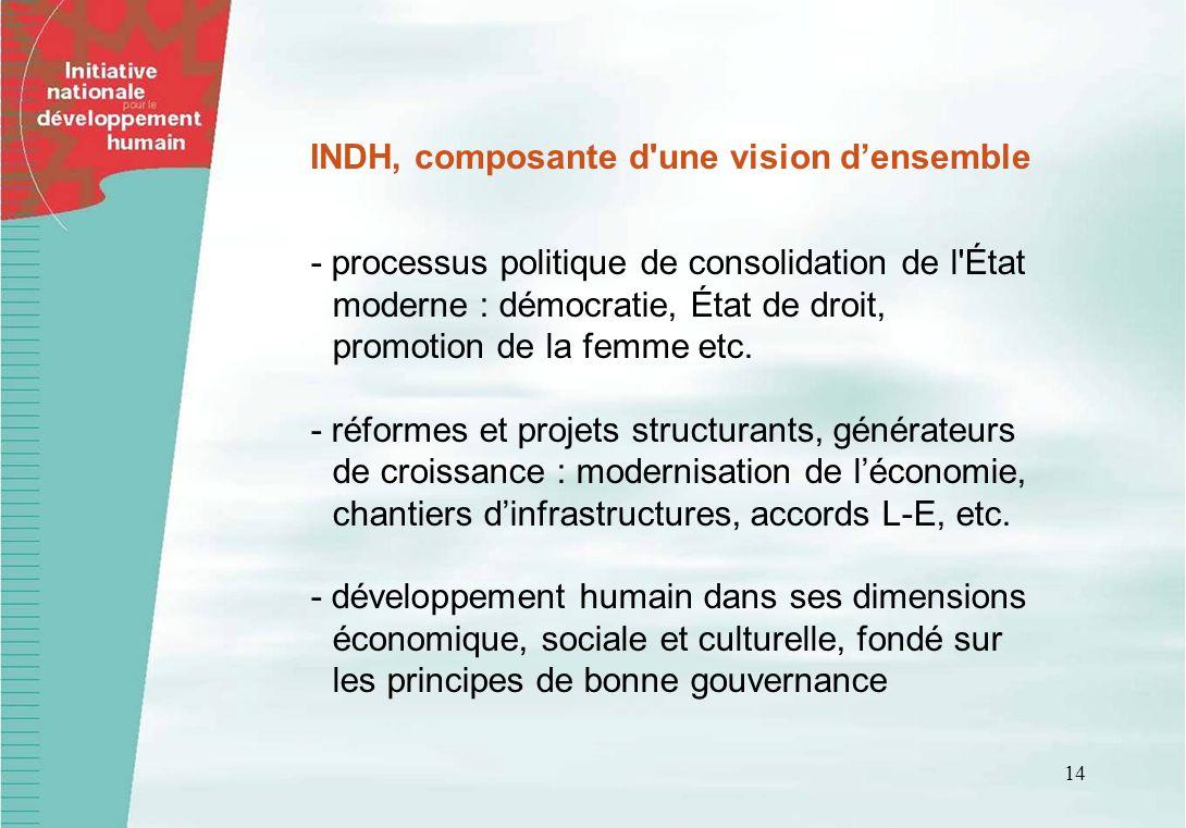 14 INDH, composante d une vision densemble - processus politique de consolidation de l État moderne : démocratie, État de droit, promotion de la femme etc.