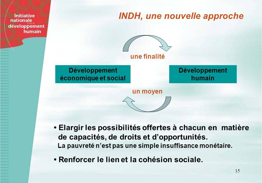 15 INDH, une nouvelle approche Elargir les possibilités offertes à chacun en matière de capacités, de droits et dopportunités.