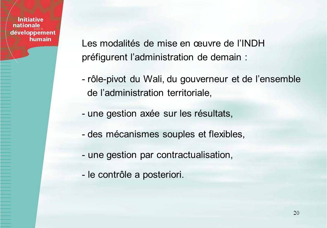 20 Les modalités de mise en œuvre de lINDH préfigurent ladministration de demain : - rôle-pivot du Wali, du gouverneur et de lensemble de ladministrat