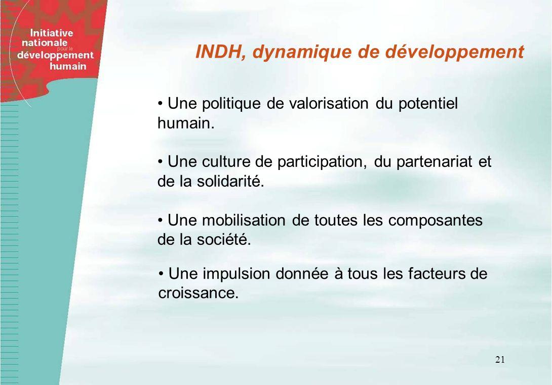 21 INDH, dynamique de développement Une politique de valorisation du potentiel humain. Une culture de participation, du partenariat et de la solidarit
