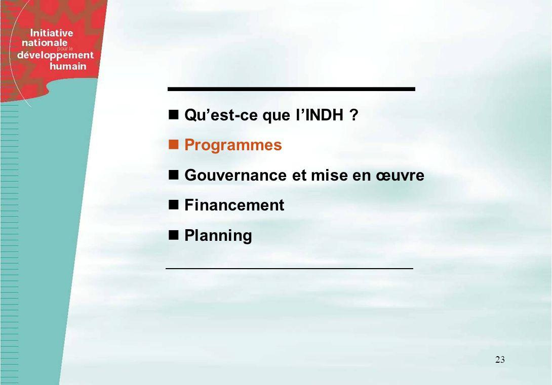23 Quest-ce que lINDH ? Programmes Gouvernance et mise en œuvre Financement Planning