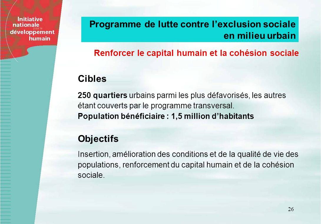 26 Programme de lutte contre lexclusion sociale en milieu urbain Cibles 250 quartiers urbains parmi les plus défavorisés, les autres étant couverts pa