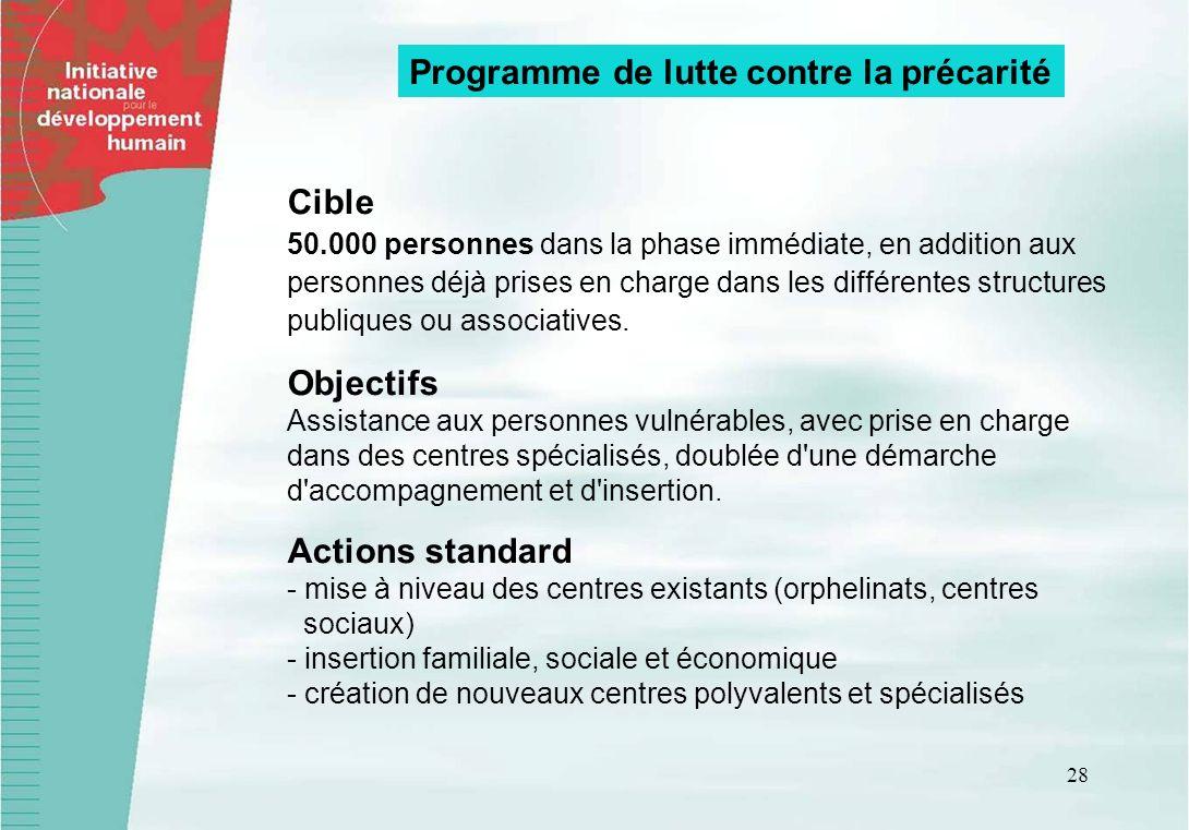28 Programme de lutte contre la précarité Cible 50.000 personnes dans la phase immédiate, en addition aux personnes déjà prises en charge dans les différentes structures publiques ou associatives.