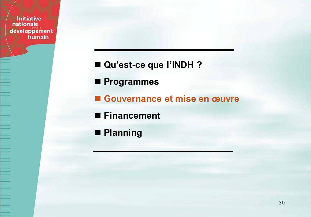 30 Quest-ce que lINDH ? Programmes Gouvernance et mise en œuvre Financement Planning