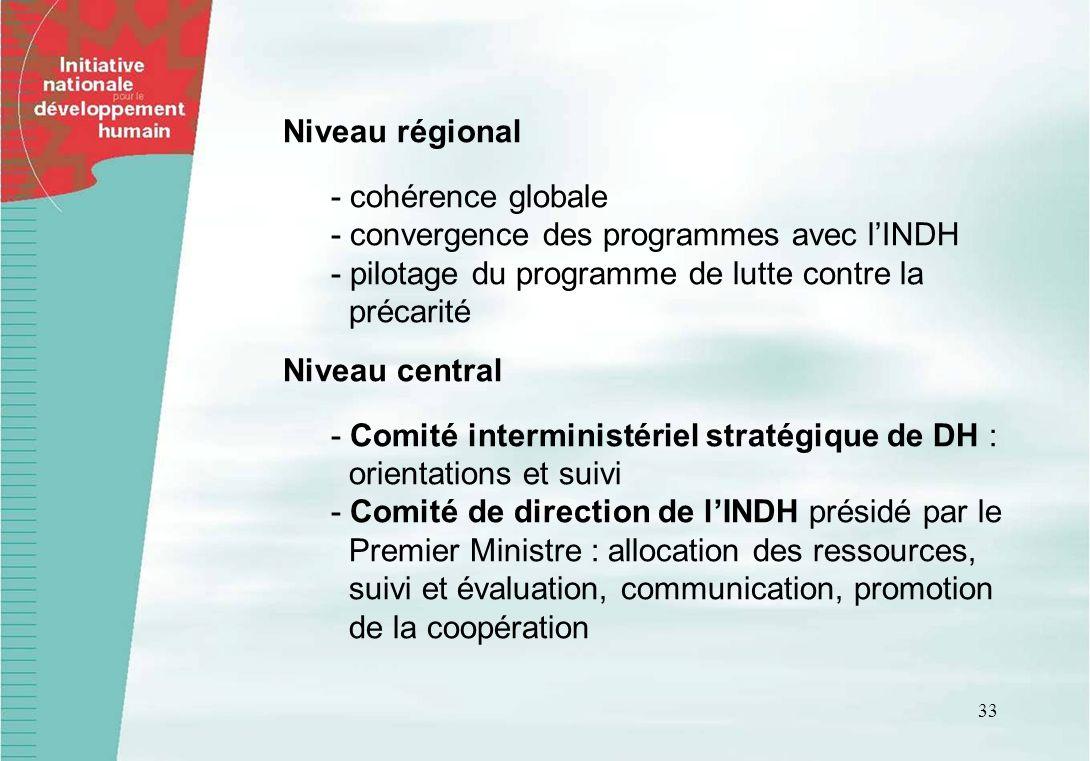33 Niveau régional - cohérence globale - convergence des programmes avec lINDH - pilotage du programme de lutte contre la précarité Niveau central - C
