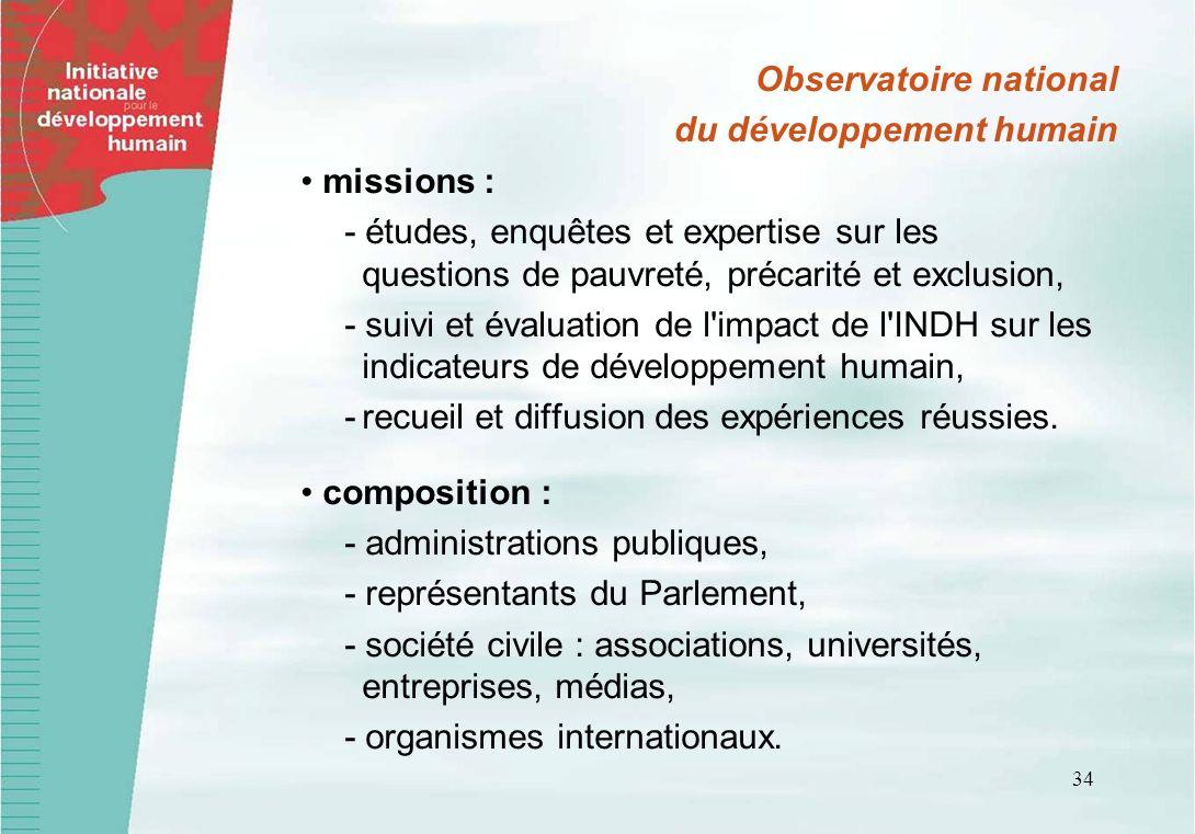 34 missions : - études, enquêtes et expertise sur les questions de pauvreté, précarité et exclusion, - suivi et évaluation de l impact de l INDH sur les indicateurs de développement humain, -recueil et diffusion des expériences réussies.
