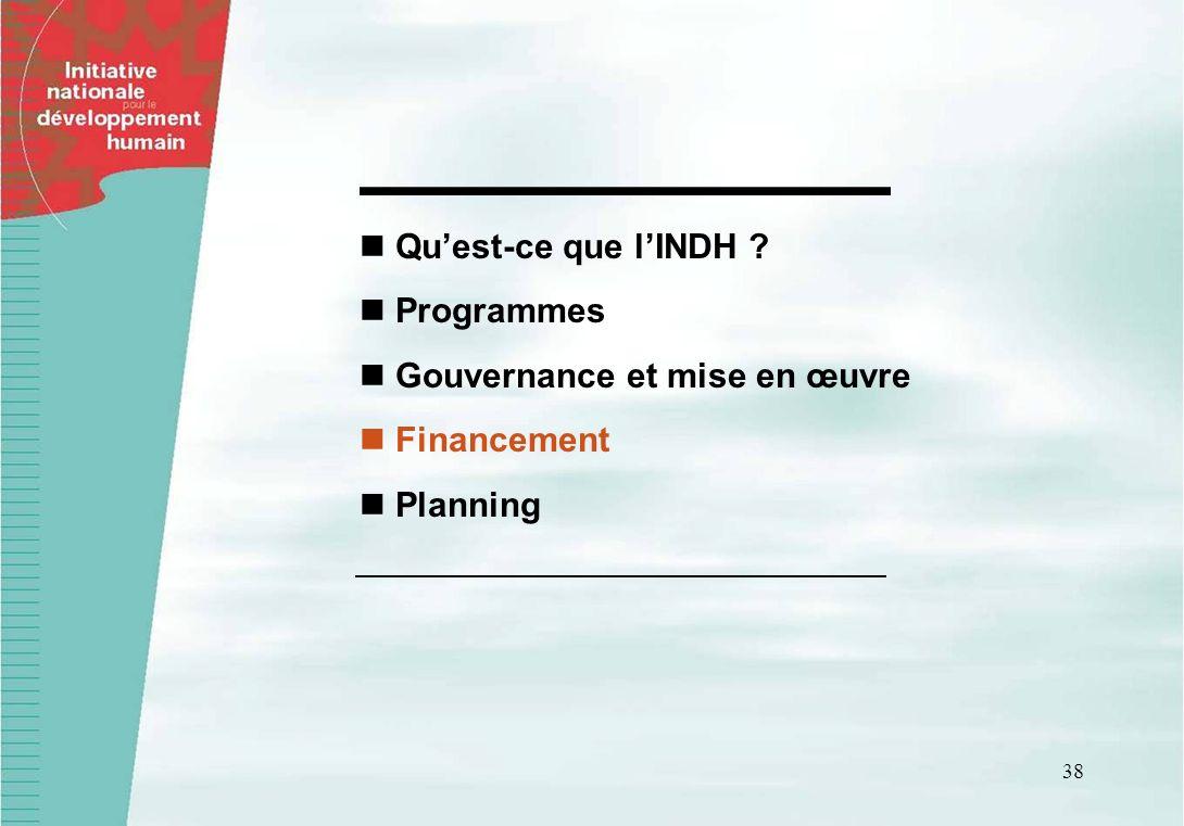 38 Quest-ce que lINDH ? Programmes Gouvernance et mise en œuvre Financement Planning