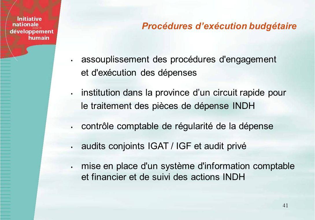 41 Procédures dexécution budgétaire assouplissement des procédures d'engagement et d'exécution des dépenses institution dans la province dun circuit r
