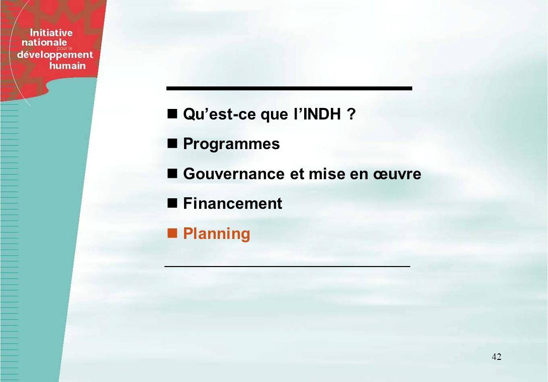 42 Quest-ce que lINDH ? Programmes Gouvernance et mise en œuvre Financement Planning