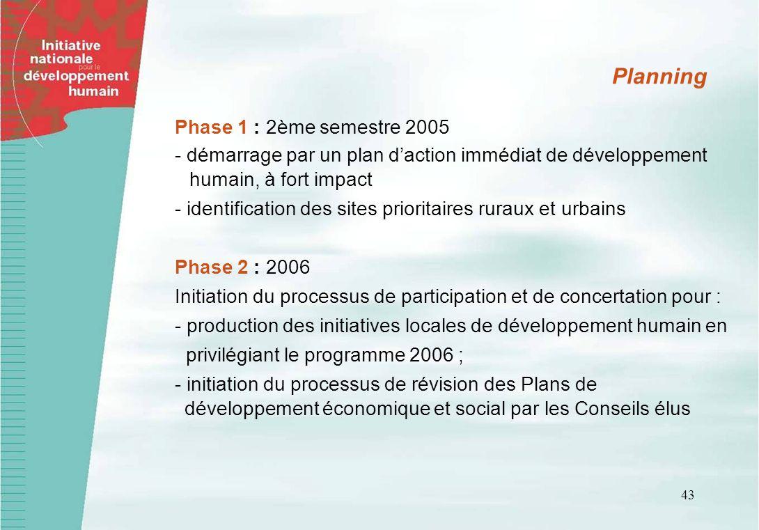 43 Planning Phase 1 : 2ème semestre 2005 - démarrage par un plan daction immédiat de développement humain, à fort impact - identification des sites prioritaires ruraux et urbains Phase 2 : 2006 Initiation du processus de participation et de concertation pour : - production des initiatives locales de développement humain en privilégiant le programme 2006 ; - initiation du processus de révision des Plans de développement économique et social par les Conseils élus