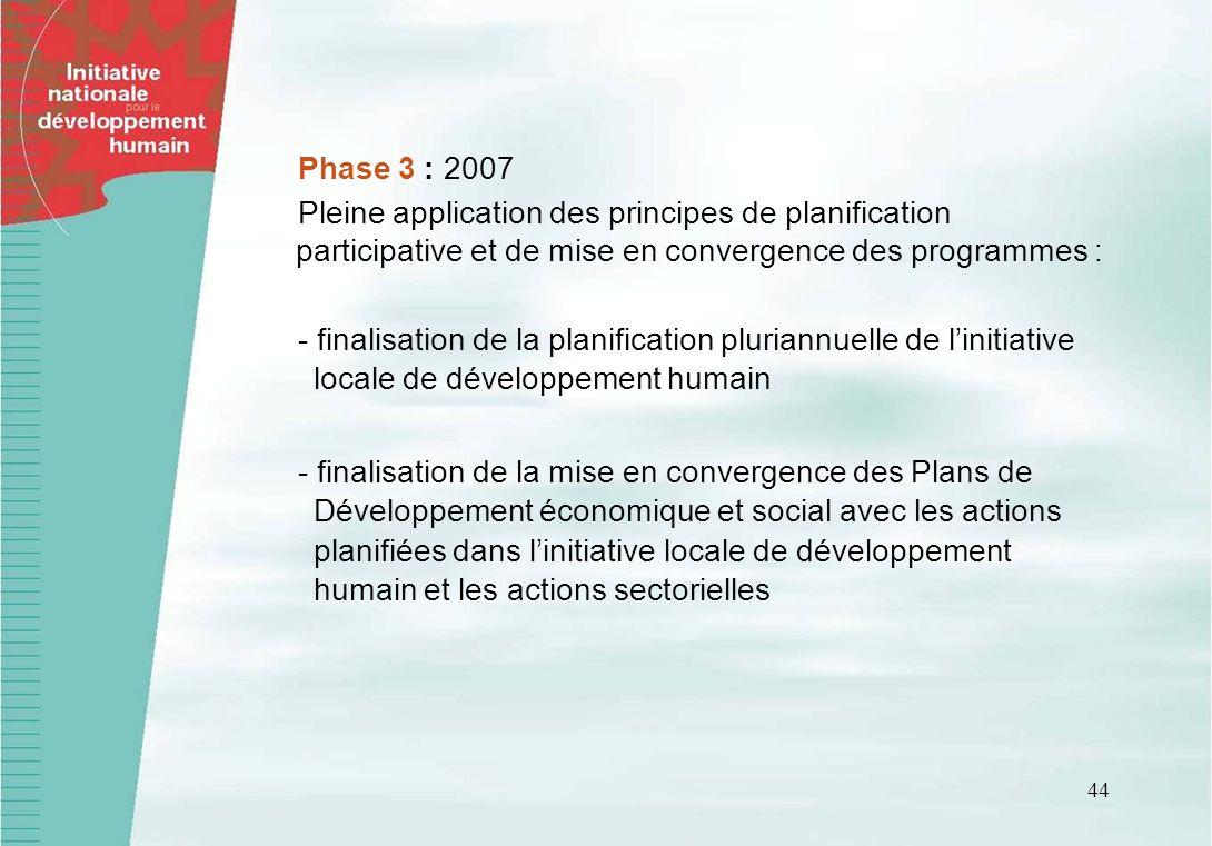 44 Phase 3 : 2007 Pleine application des principes de planification participative et de mise en convergence des programmes : - finalisation de la planification pluriannuelle de linitiative locale de développement humain - finalisation de la mise en convergence des Plans de Développement économique et social avec les actions planifiées dans linitiative locale de développement humain et les actions sectorielles