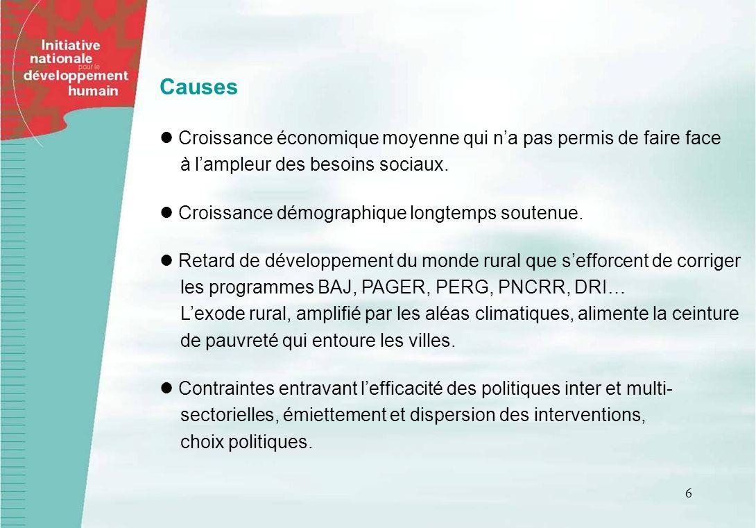 6 Causes Croissance économique moyenne qui na pas permis de faire face à lampleur des besoins sociaux.