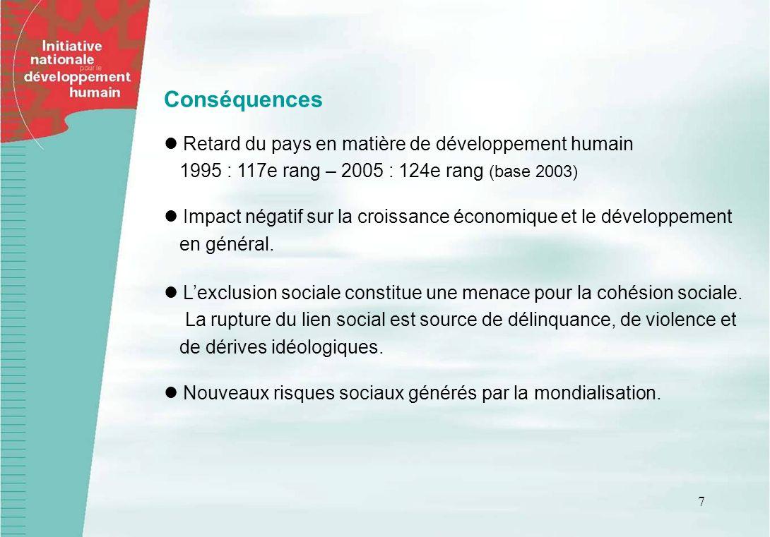 7 Conséquences Retard du pays en matière de développement humain 1995 : 117e rang – 2005 : 124e rang (base 2003) Impact négatif sur la croissance écon