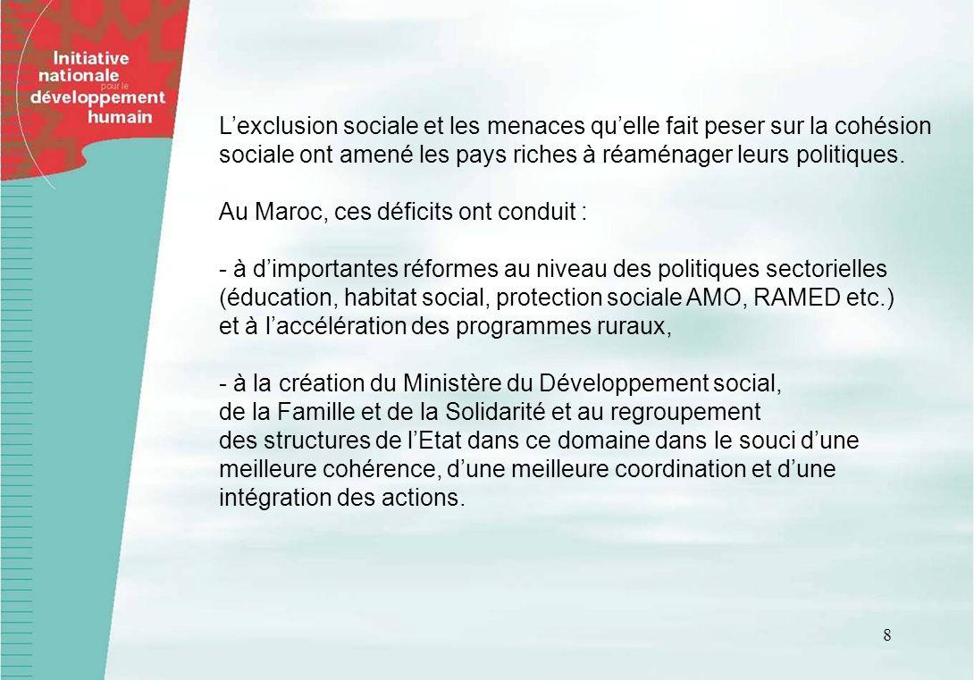 8 Lexclusion sociale et les menaces quelle fait peser sur la cohésion sociale ont amené les pays riches à réaménager leurs politiques. Au Maroc, ces d