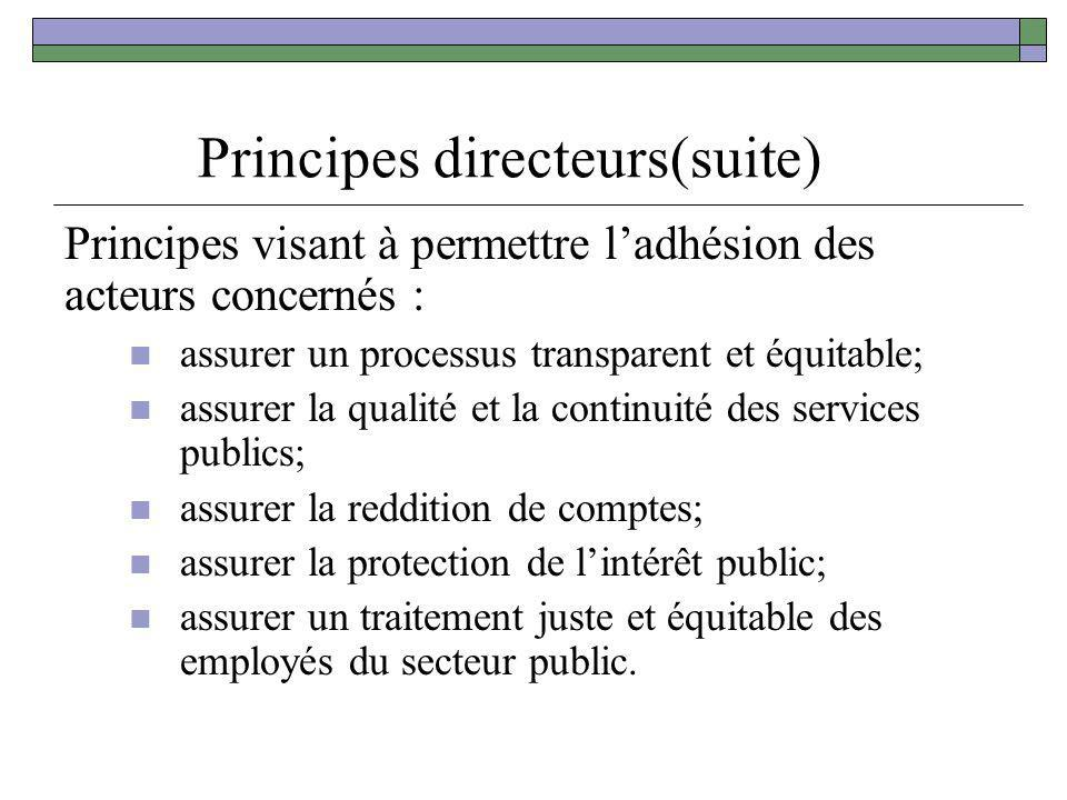 Principes directeurs(suite) Principes visant à permettre ladhésion des acteurs concernés : assurer un processus transparent et équitable; assurer la q