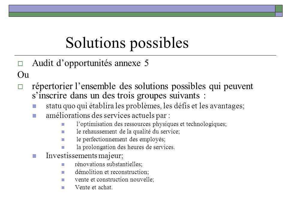 Solutions possibles Audit dopportunités annexe 5 Ou répertorier lensemble des solutions possibles qui peuvent sinscrire dans un des trois groupes suiv