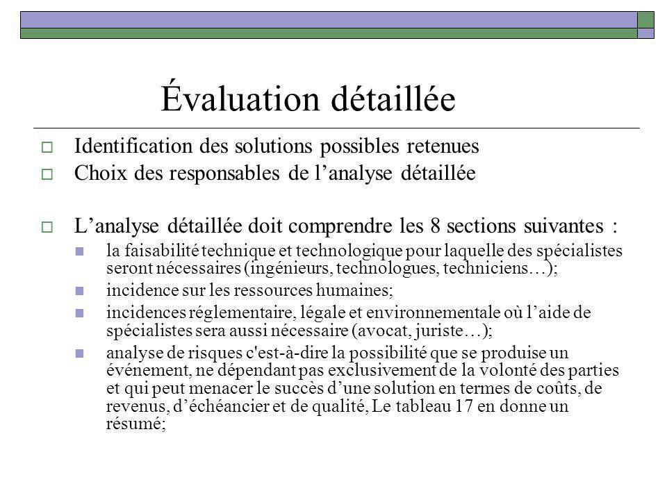 Évaluation détaillée Identification des solutions possibles retenues Choix des responsables de lanalyse détaillée Lanalyse détaillée doit comprendre l