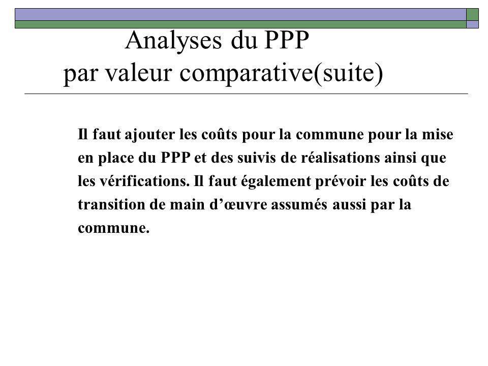 Analyses du PPP par valeur comparative(suite) Il faut ajouter les coûts pour la commune pour la mise en place du PPP et des suivis de réalisations ain