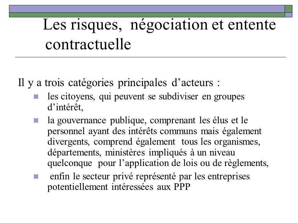Les risques, négociation et entente contractuelle Il y a trois catégories principales dacteurs : les citoyens, qui peuvent se subdiviser en groupes di