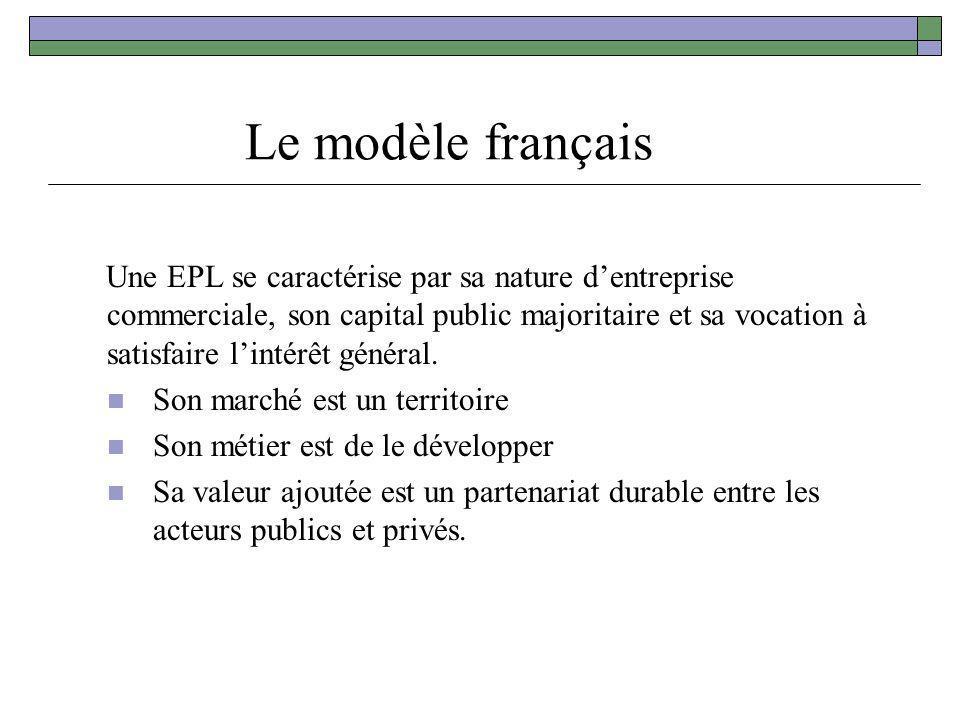 Le modèle français Une EPL se caractérise par sa nature dentreprise commerciale, son capital public majoritaire et sa vocation à satisfaire lintérêt g
