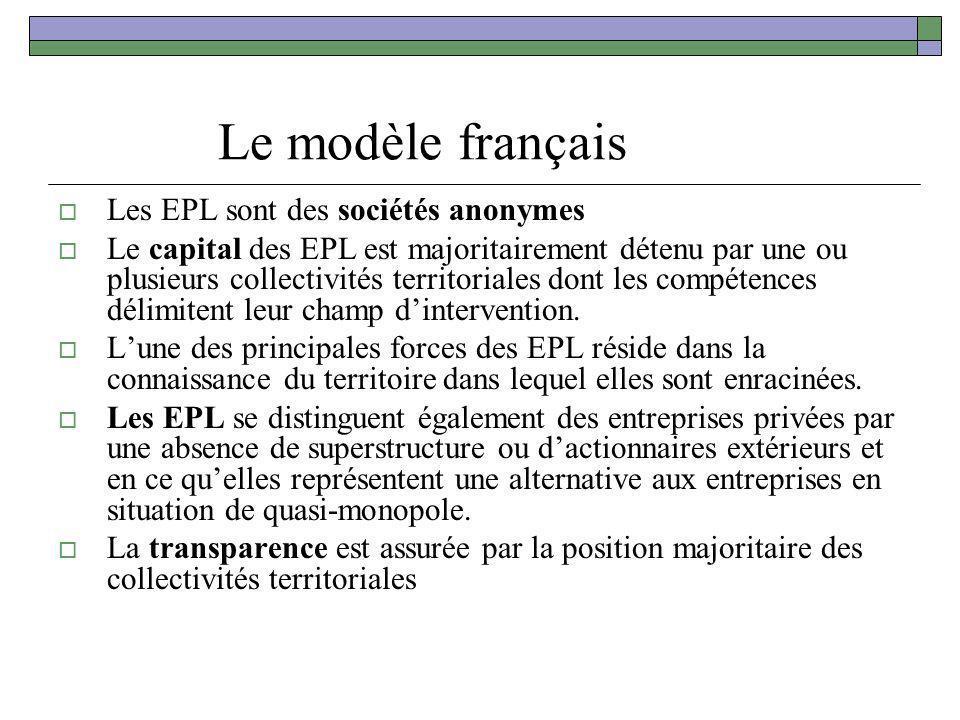 Le modèle français Les EPL sont des sociétés anonymes Le capital des EPL est majoritairement détenu par une ou plusieurs collectivités territoriales d