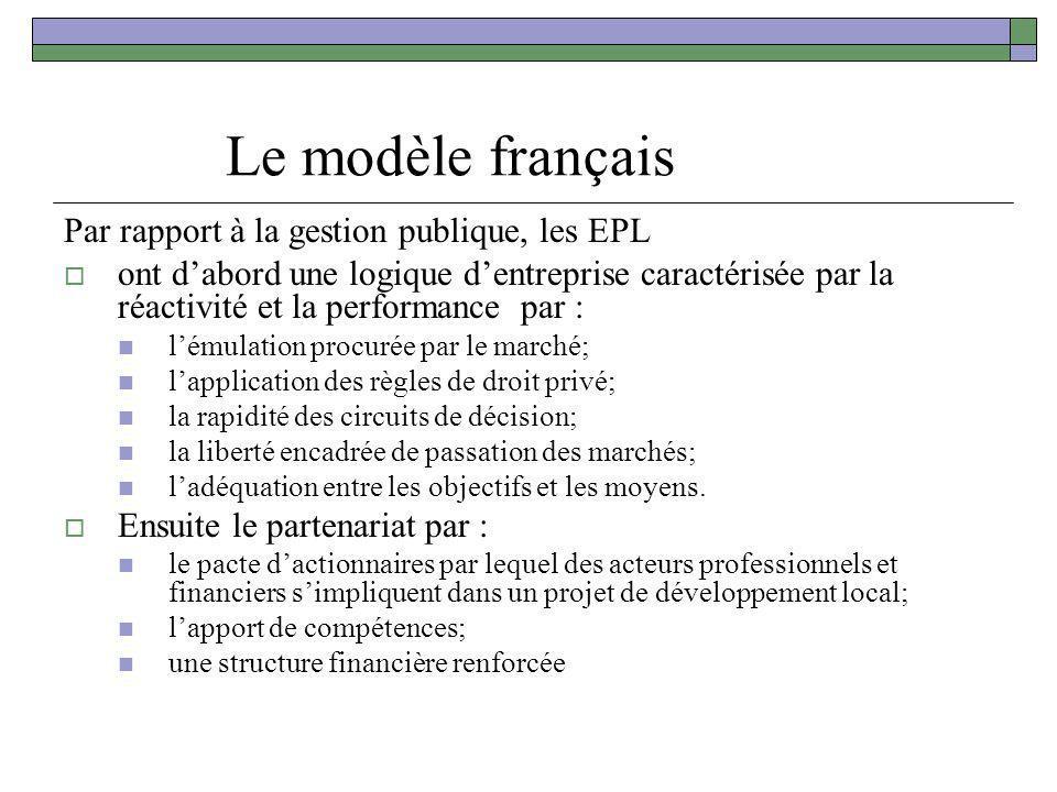 Le modèle français Par rapport à la gestion publique, les EPL ont dabord une logique dentreprise caractérisée par la réactivité et la performance par