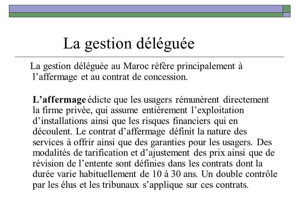 La gestion déléguée La gestion déléguée au Maroc réfère principalement à laffermage et au contrat de concession. Laffermage édicte que les usagers rém
