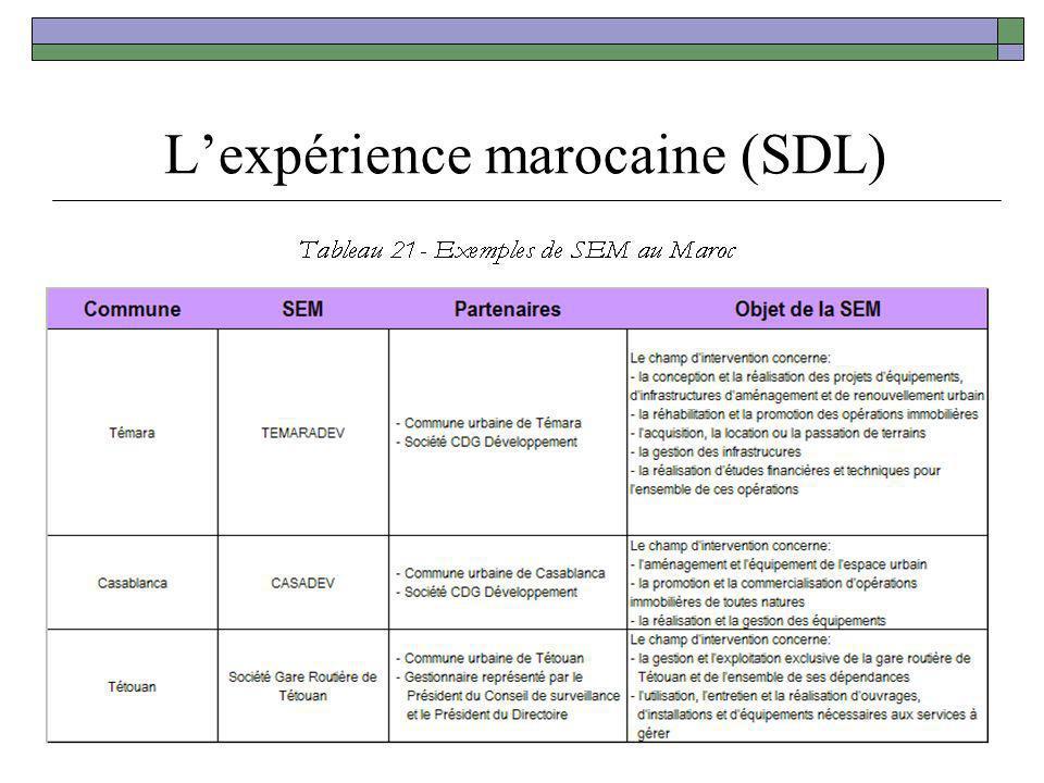 Lexpérience marocaine (SDL)