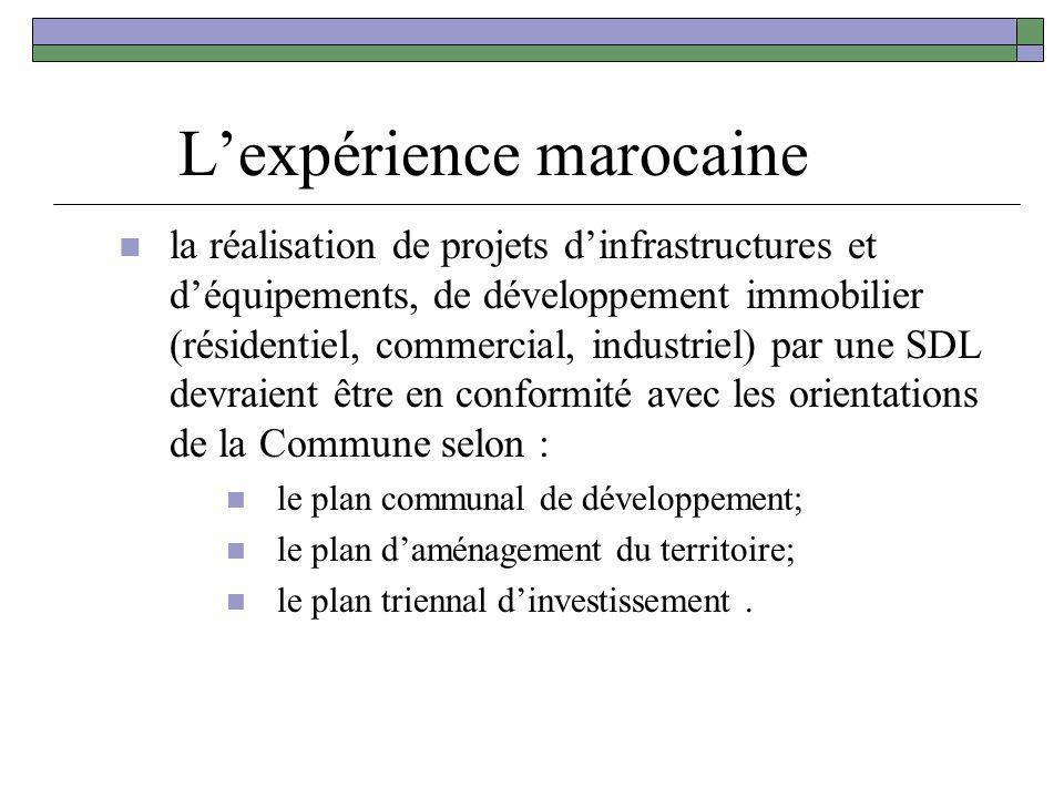 Lexpérience marocaine la réalisation de projets dinfrastructures et déquipements, de développement immobilier (résidentiel, commercial, industriel) pa
