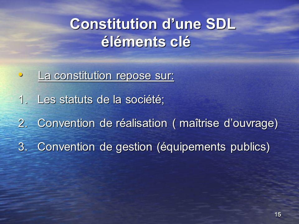 15 Constitution dune SDL éléments clé Constitution dune SDL éléments clé La constitution repose sur: La constitution repose sur: 1.