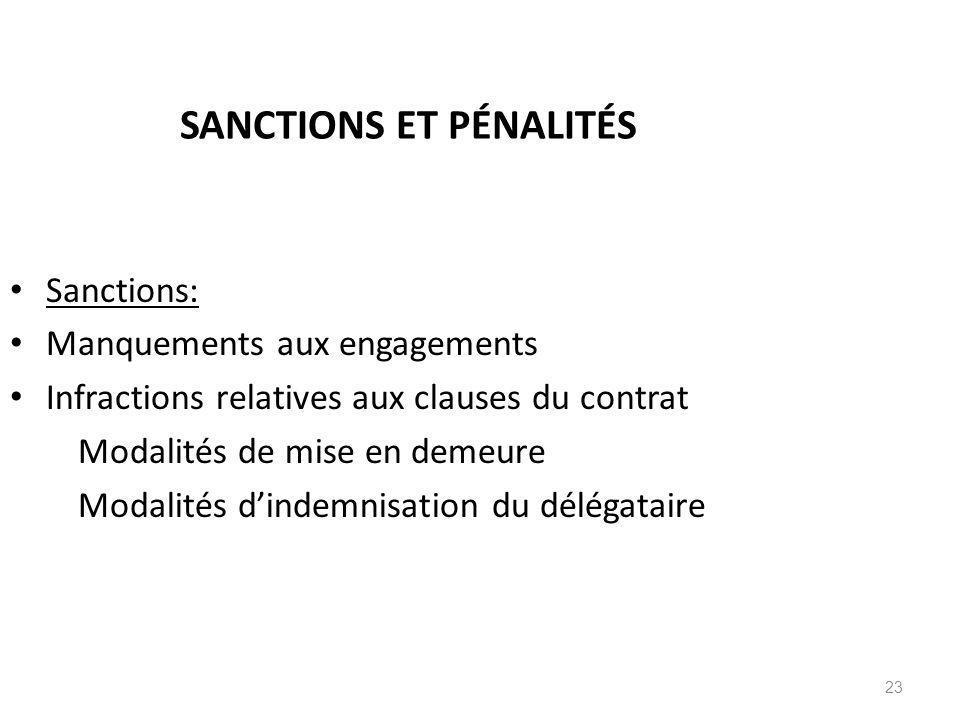 23 SANCTIONS ET PÉNALITÉS Sanctions: Manquements aux engagements Infractions relatives aux clauses du contrat Modalités de mise en demeure Modalités d