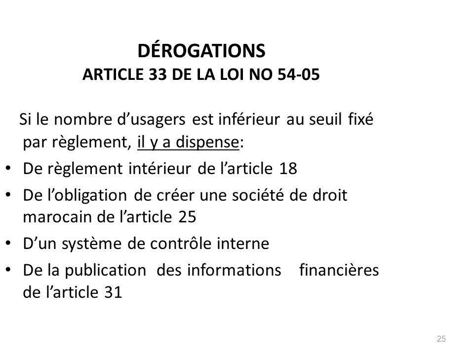 25 DÉROGATIONS ARTICLE 33 DE LA LOI NO 54-05 Si le nombre dusagers est inférieur au seuil fixé par règlement, il y a dispense: De règlement intérieur