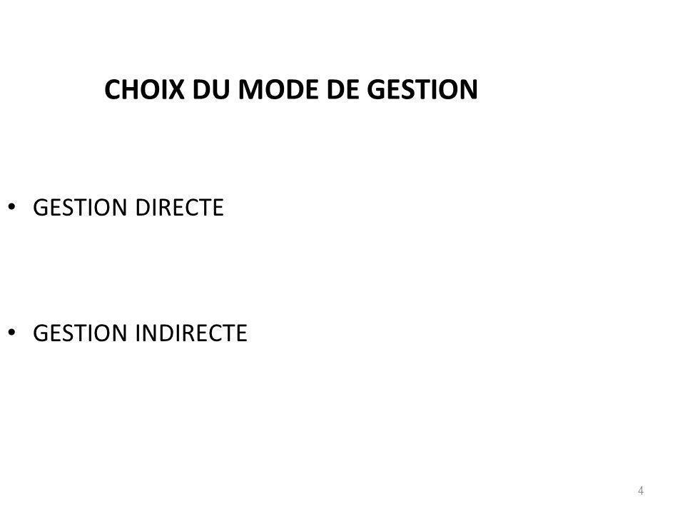 4 CHOIX DU MODE DE GESTION GESTION DIRECTE GESTION INDIRECTE