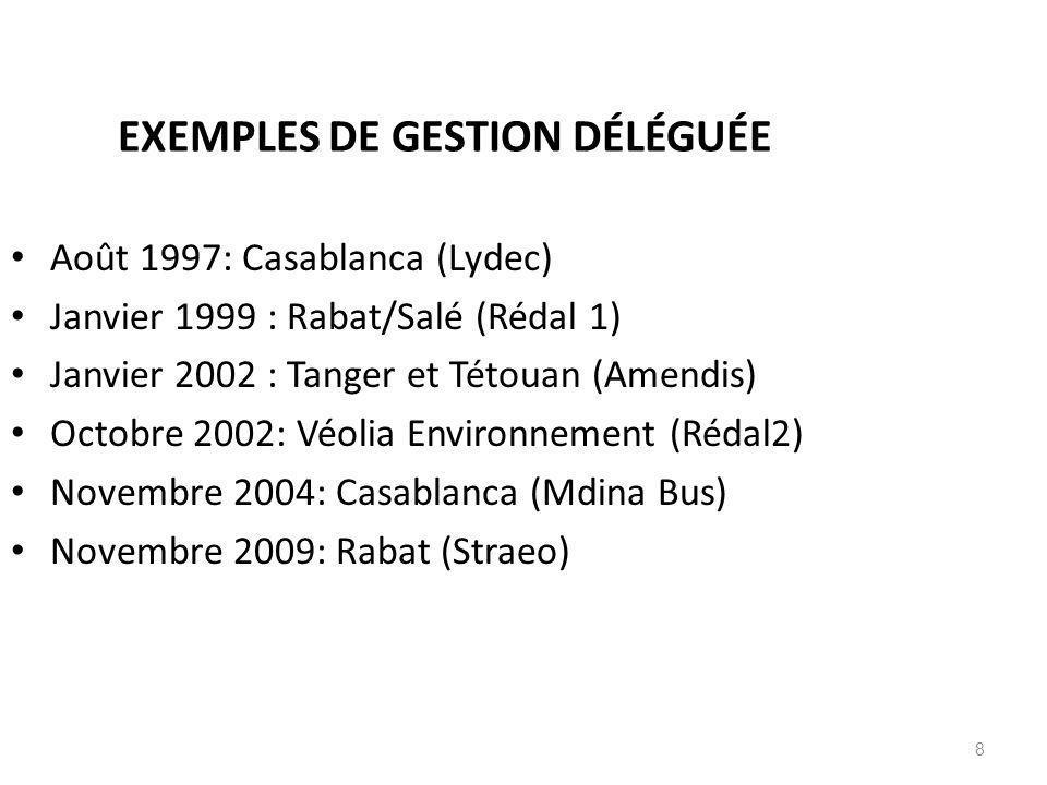 8 EXEMPLES DE GESTION DÉLÉGUÉE Août 1997: Casablanca (Lydec) Janvier 1999 : Rabat/Salé (Rédal 1) Janvier 2002 : Tanger et Tétouan (Amendis) Octobre 20