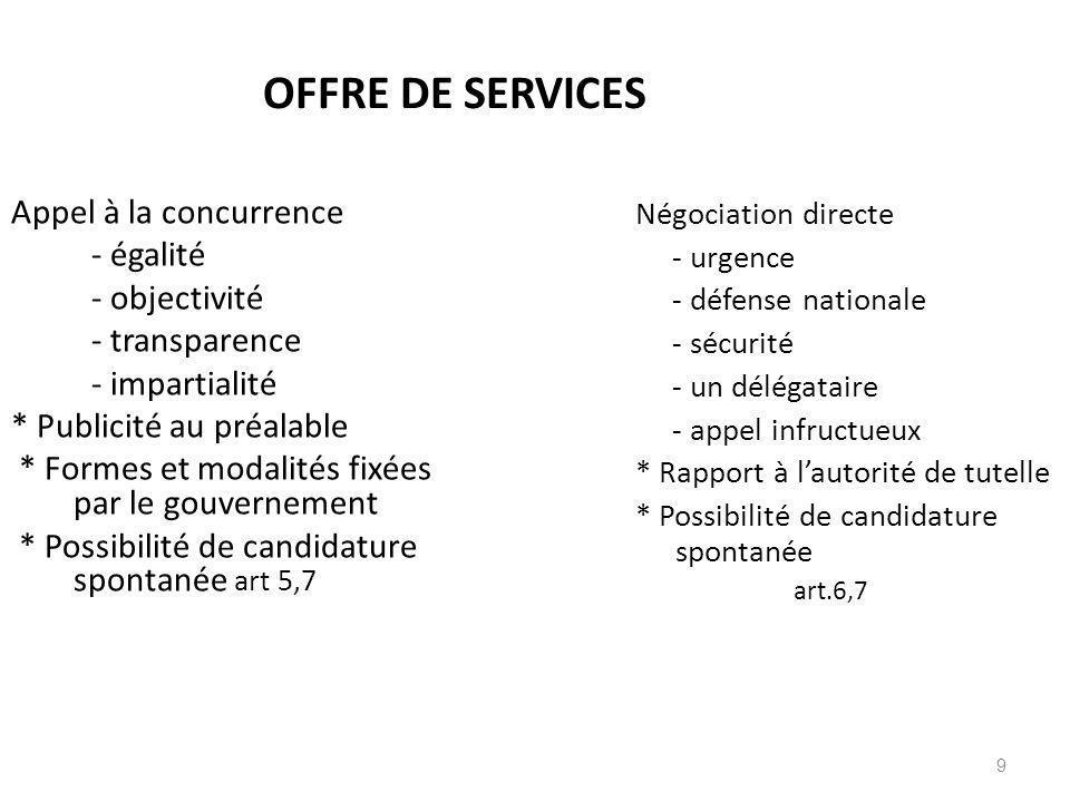 9 OFFRE DE SERVICES Appel à la concurrence - égalité - objectivité - transparence - impartialité * Publicité au préalable * Formes et modalités fixées