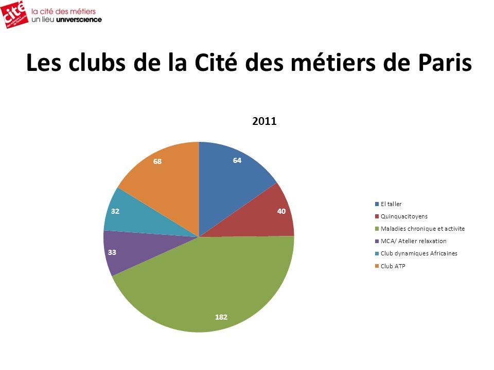 Les clubs de la Cité des métiers de Paris