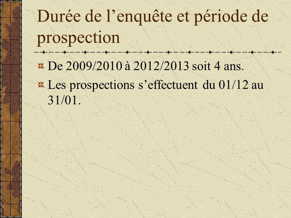 Durée de lenquête et période de prospection De 2009/2010 à 2012/2013 soit 4 ans.
