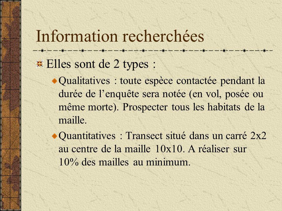 Information recherchées Elles sont de 2 types : Qualitatives : toute espèce contactée pendant la durée de lenquête sera notée (en vol, posée ou même morte).