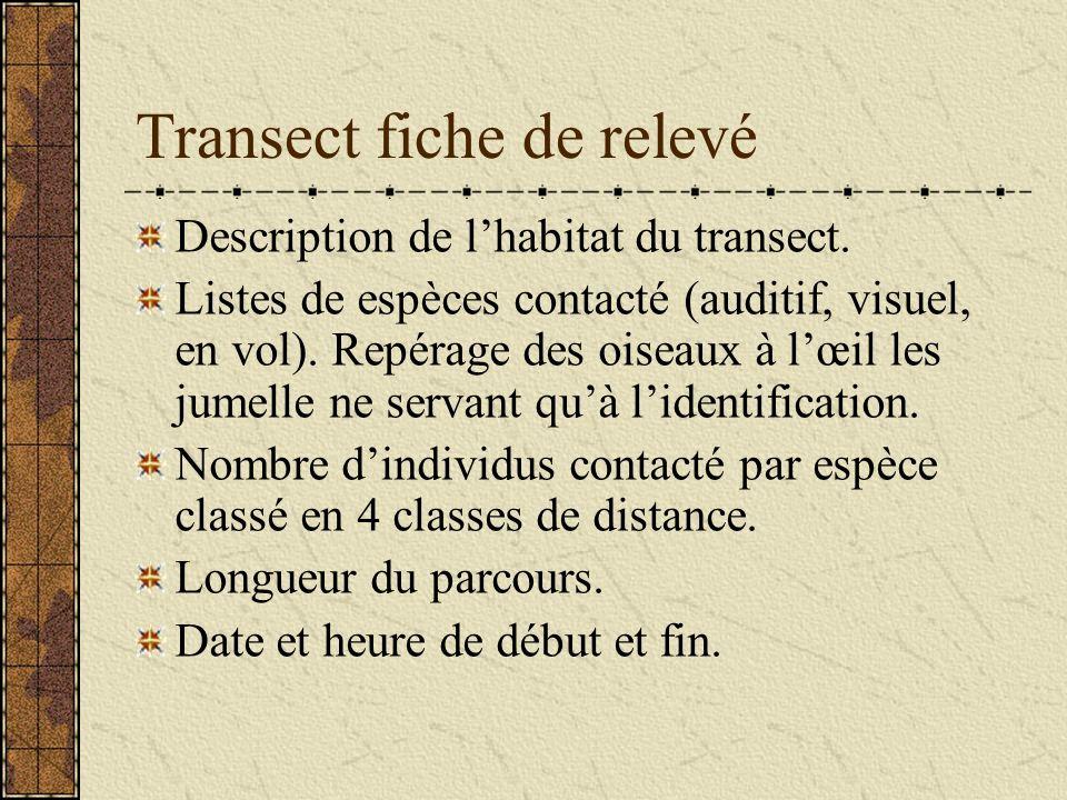 Transect fiche de relevé Description de lhabitat du transect.