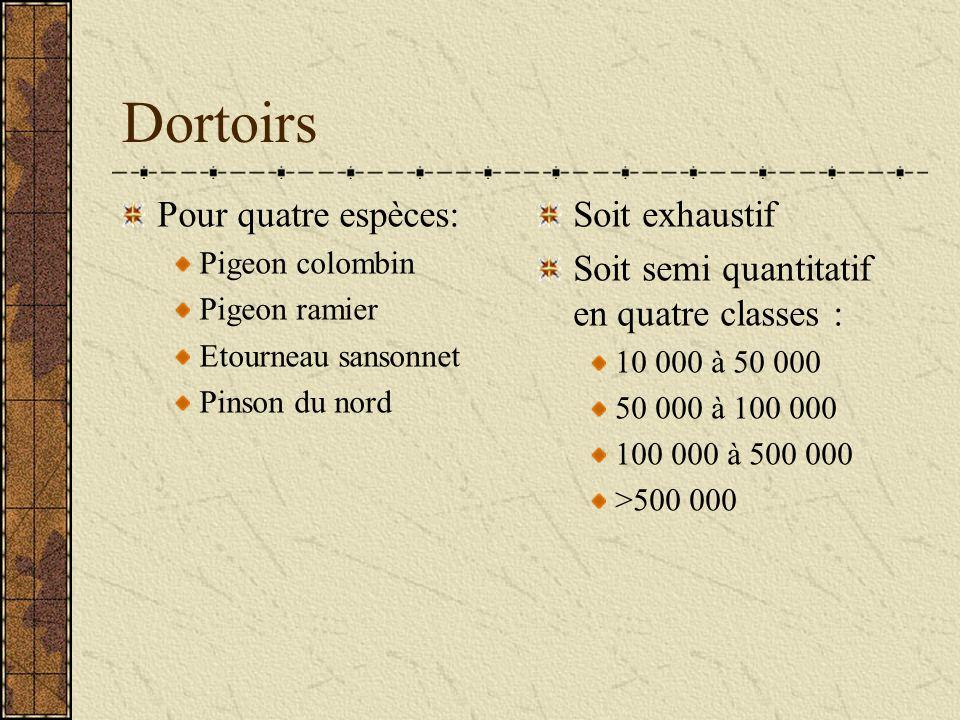 Dortoirs Pour quatre espèces: Pigeon colombin Pigeon ramier Etourneau sansonnet Pinson du nord Soit exhaustif Soit semi quantitatif en quatre classes : 10 000 à 50 000 50 000 à 100 000 100 000 à 500 000 >500 000