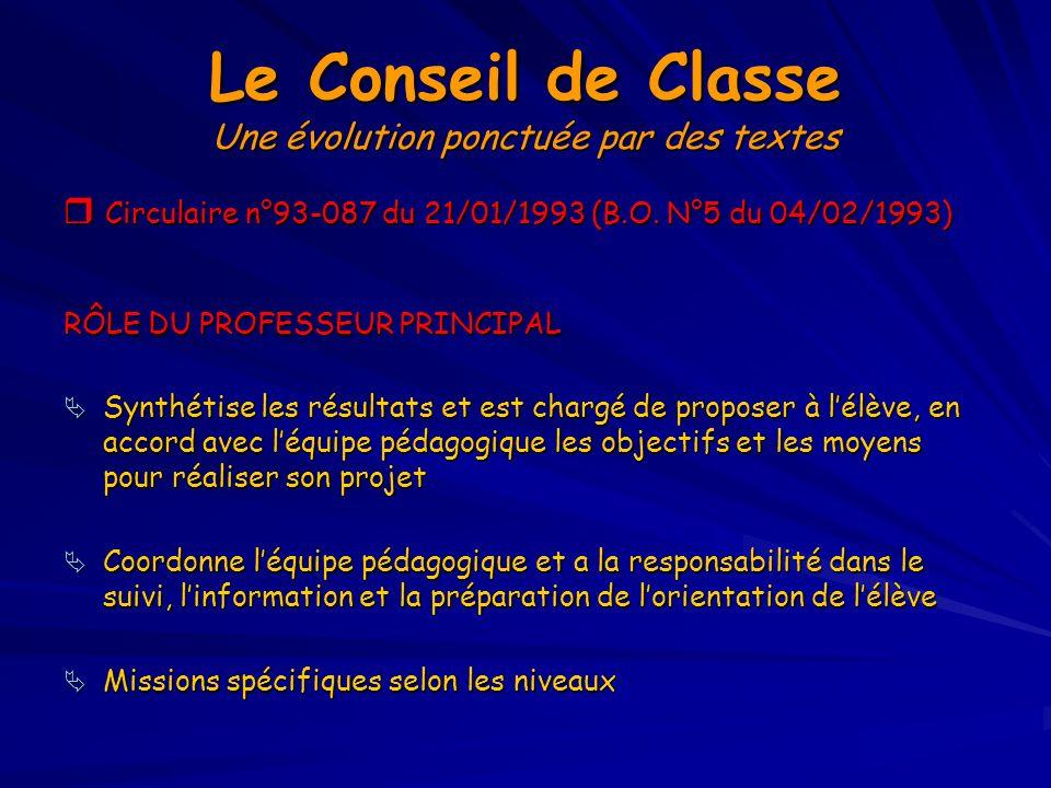 Le Conseil de Classe Une évolution ponctuée par des textes Circulaire n°93-087 du 21/01/1993 (B.O. N°5 du 04/02/1993) Circulaire n°93-087 du 21/01/199