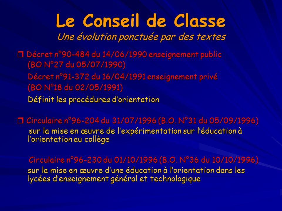 Le Conseil de Classe Une évolution ponctuée par des textes Circulaire n°98-119 du 02/06/1998 (BO N°24 du 11/06/1998) Circulaire n°98-119 du 02/06/1998 (BO N°24 du 11/06/1998) Amélioration des procédures dorientation Lélève doit être acteur de sa formation Lélève doit être acteur de sa formation Il est rappelé que les conseils de classe doivent se tenir en Il est rappelé que les conseils de classe doivent se tenir en dehors des heures de classe, après 17h pour faciliter la dehors des heures de classe, après 17h pour faciliter la présence des parents présence des parents Circulaire n°2006-213 du 14/12/2006 (B.O.