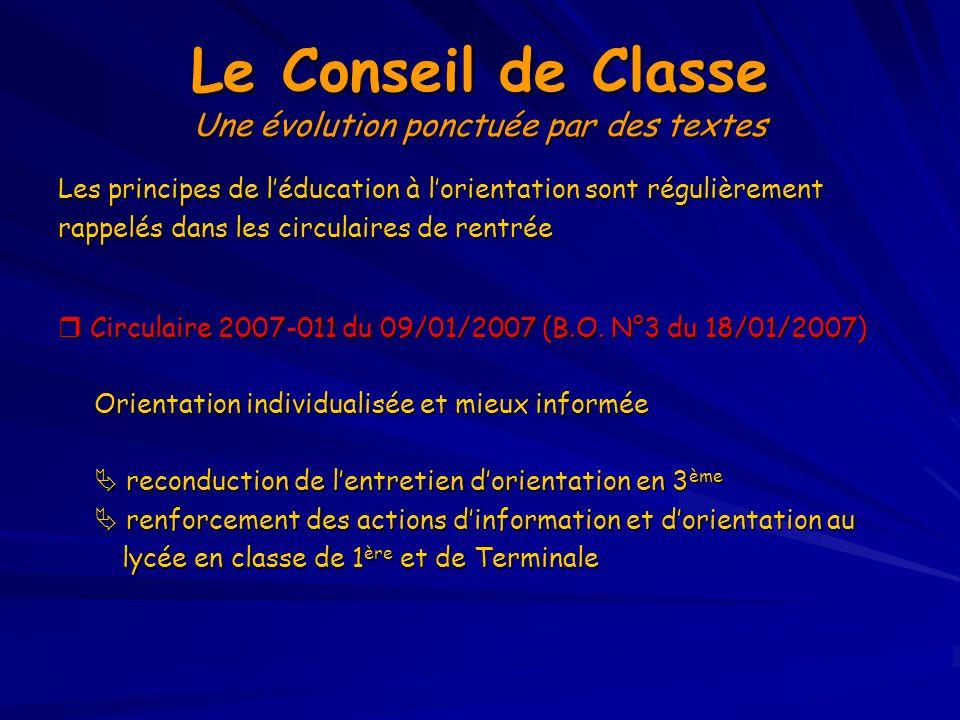 Le Conseil de Classe Une évolution ponctuée par des textes Les principes de léducation à lorientation sont régulièrement rappelés dans les circulaires