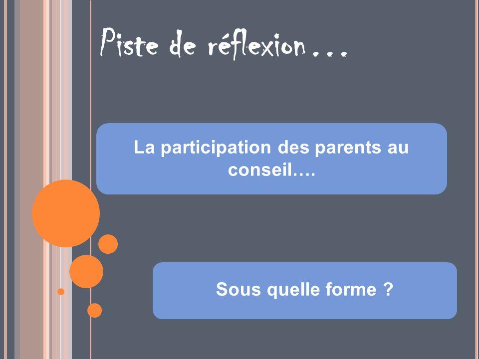 Piste de réflexion… La participation des parents au conseil…. Sous quelle forme ?