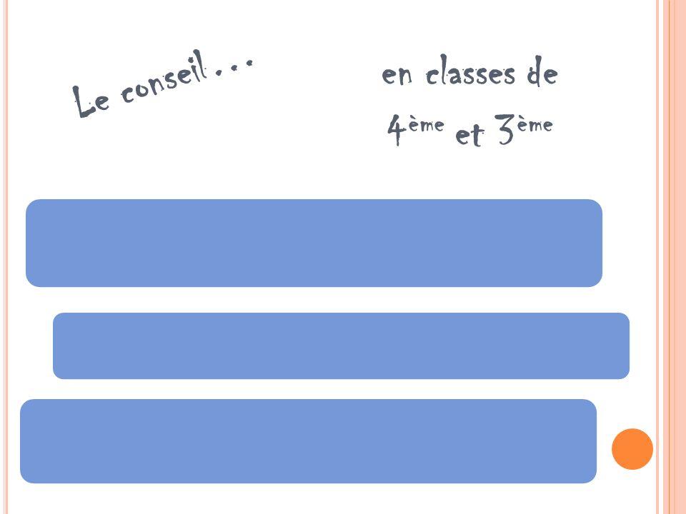 Le conseil… en classes de 4 ème et 3 ème